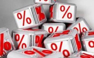 Как отражать в бухгалтерском учете операции по выданным займам