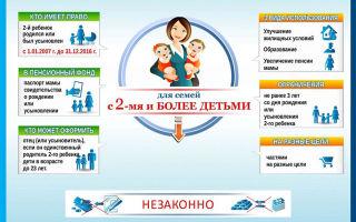 Помощь молодой семье от государства в 2020 году: субсидии для молодых семей