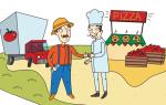 Закупки услуг общественного питания и (или) поставки пищевых продуктов для образовательных организаций по 44 фз