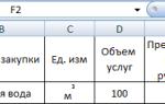 Обоснование начальной цены единицы товара (работы, услуги)