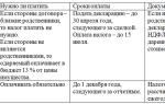 Привлечение должностных лиц заказчика к административной ответственности за включение в план-график закупок нмцк по 44 фз
