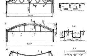 Как классифицируются здания по назначению