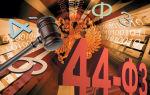 Как заказчикам по закону n 44-фз проходить мониторинг и аудит в сфере закупок