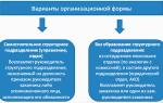 Приказ о создании контрактной службы без образования структурного подразделения — образец