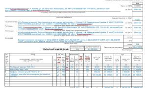 Как вносить корректировки (исправления) в товарные накладные по форме n торг-12