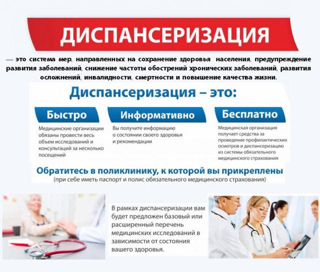 Бесплатное лечение зубов по полису ОМС - услуги, правила и документы
