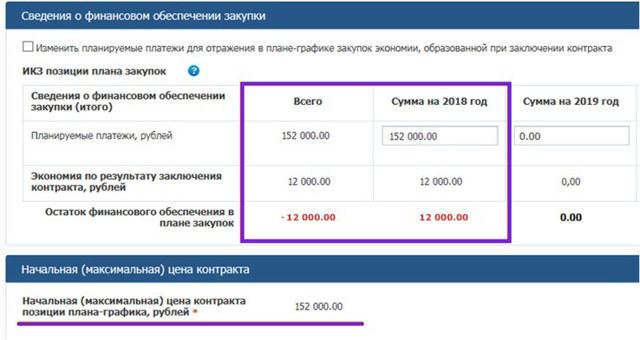 Срок внесения изменений в план-график закупок при изменении объема и (или) стоимости планируемых закупок по 44 ФЗ