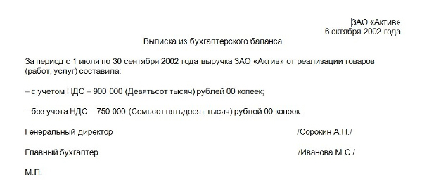 Подтверждение права на освобождение от обязанностейплательщика НДС