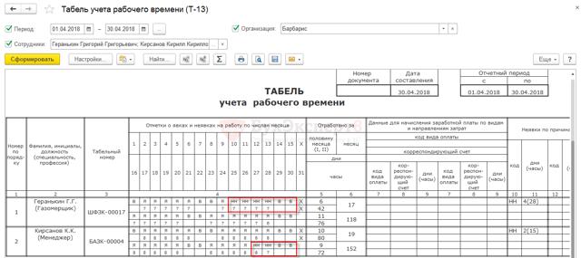 Образец заполнения табеля учета рабочего времени в случае неявки по невыясненным причинам