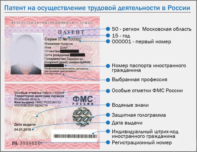 Образец заполнения 3 ндфл для иностранца на патенте