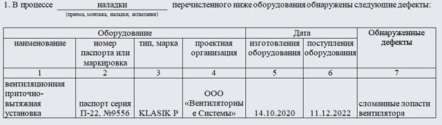 Акт о выявленных дефектах оборудования: образец